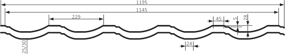 Blachodachówka modułowa NIMBO - schemat